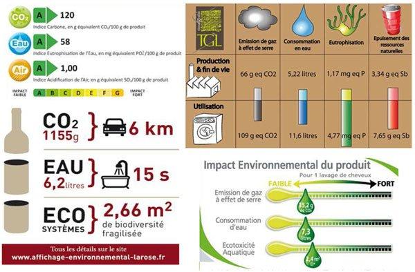 Eco Label Montage