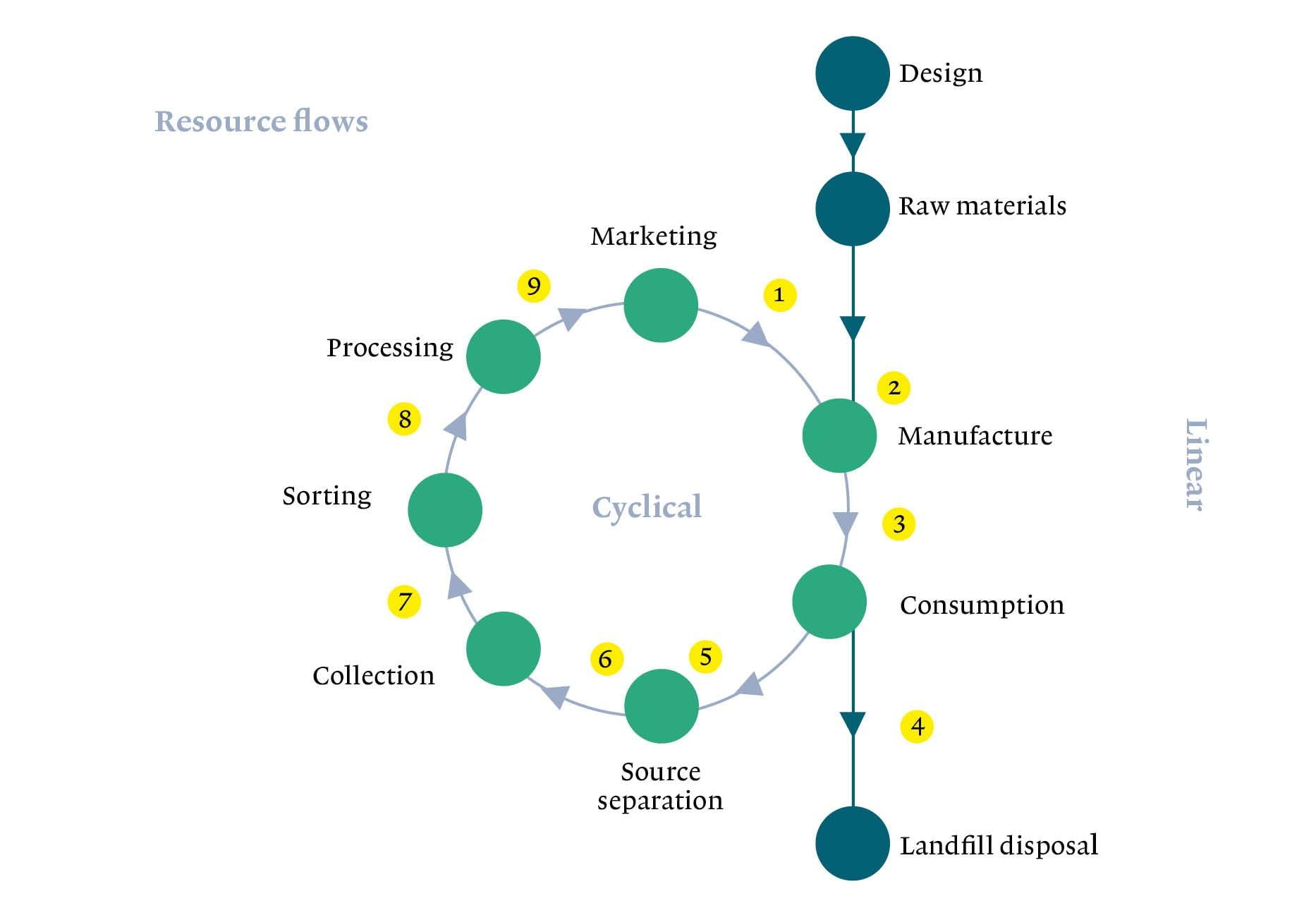 CE Leakage Diagram